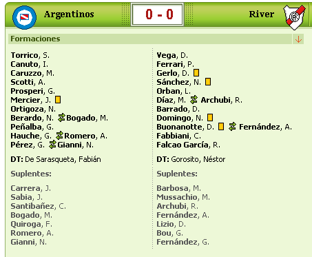 argentinos-river