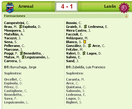 arsenal-lanus