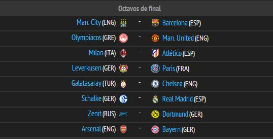 octavos de final champions league 2014