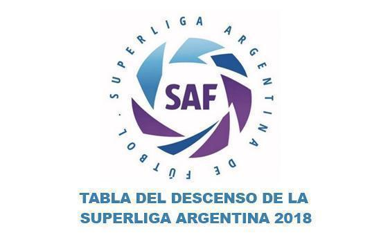 tabla del promedio del descenso superliga argentina 2018